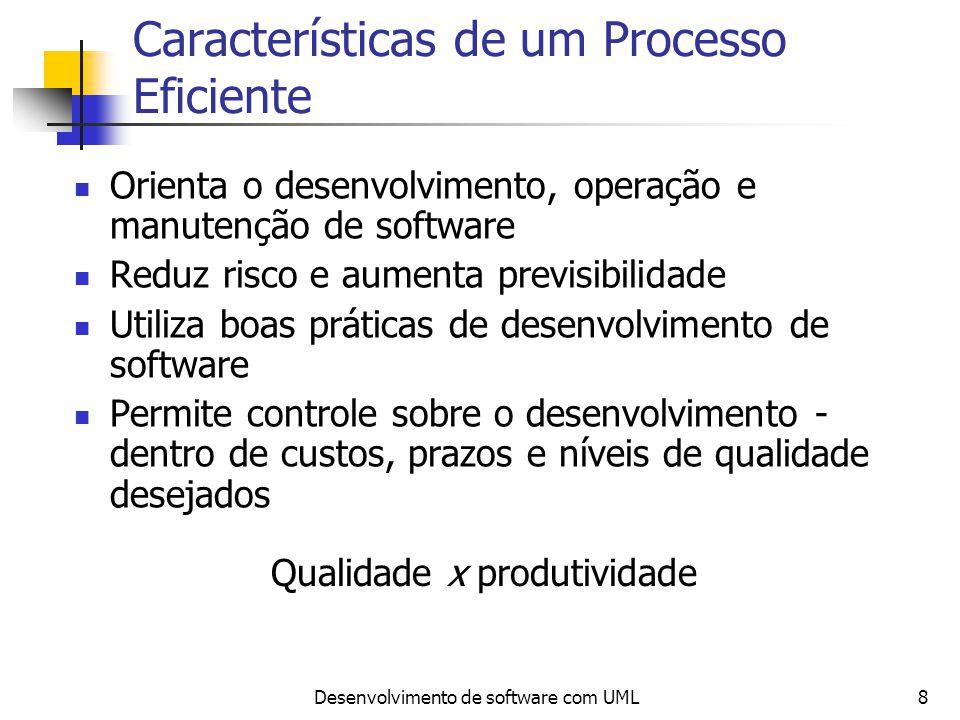 Desenvolvimento de software com UML8 Características de um Processo Eficiente Orienta o desenvolvimento, operação e manutenção de software Reduz risco