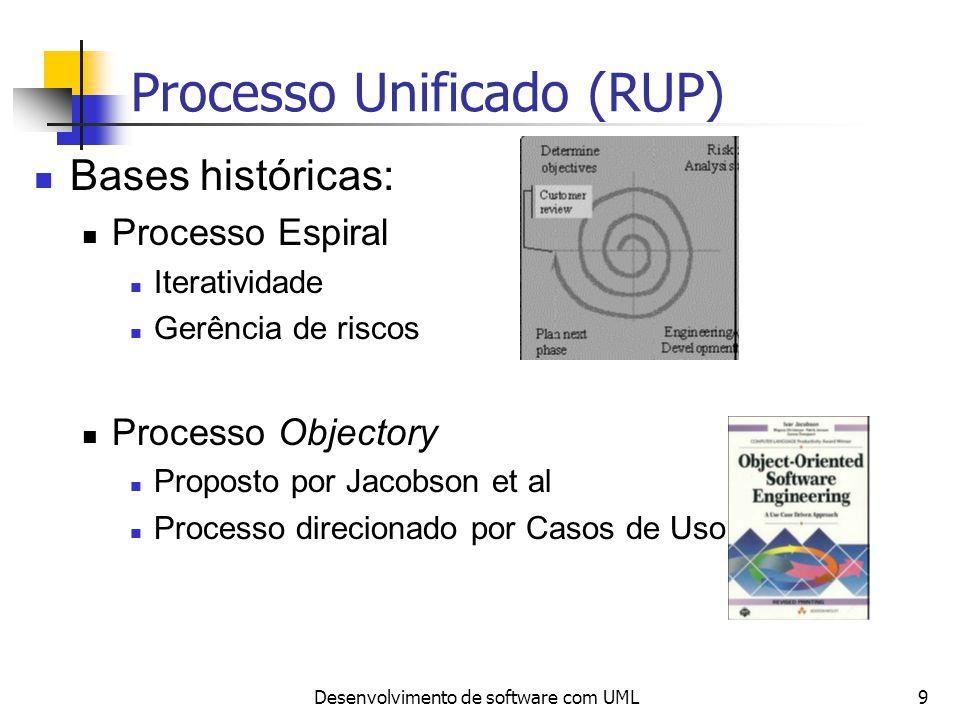Desenvolvimento de software com UML9 Processo Unificado (RUP) Bases históricas: Processo Espiral Iteratividade Gerência de riscos Processo Objectory P