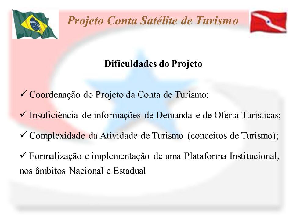 Dificuldades do Projeto Coordenação do Projeto da Conta de Turismo; Insuficiência de informações de Demanda e de Oferta Turísticas; Complexidade da At