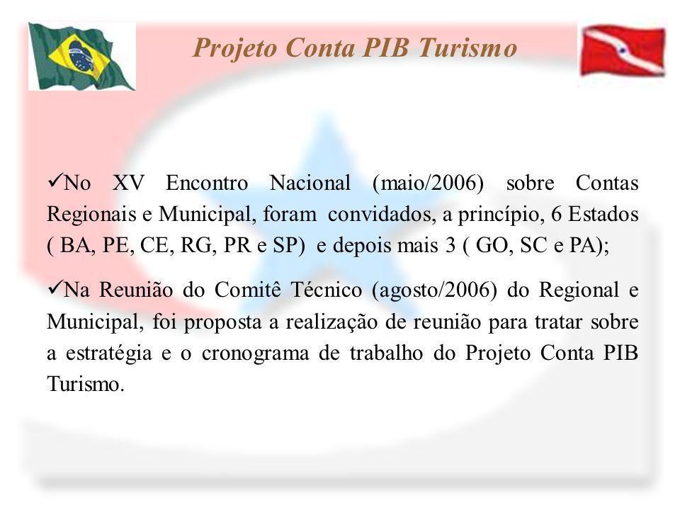 No XV Encontro Nacional (maio/2006) sobre Contas Regionais e Municipal, foram convidados, a princípio, 6 Estados ( BA, PE, CE, RG, PR e SP) e depois m