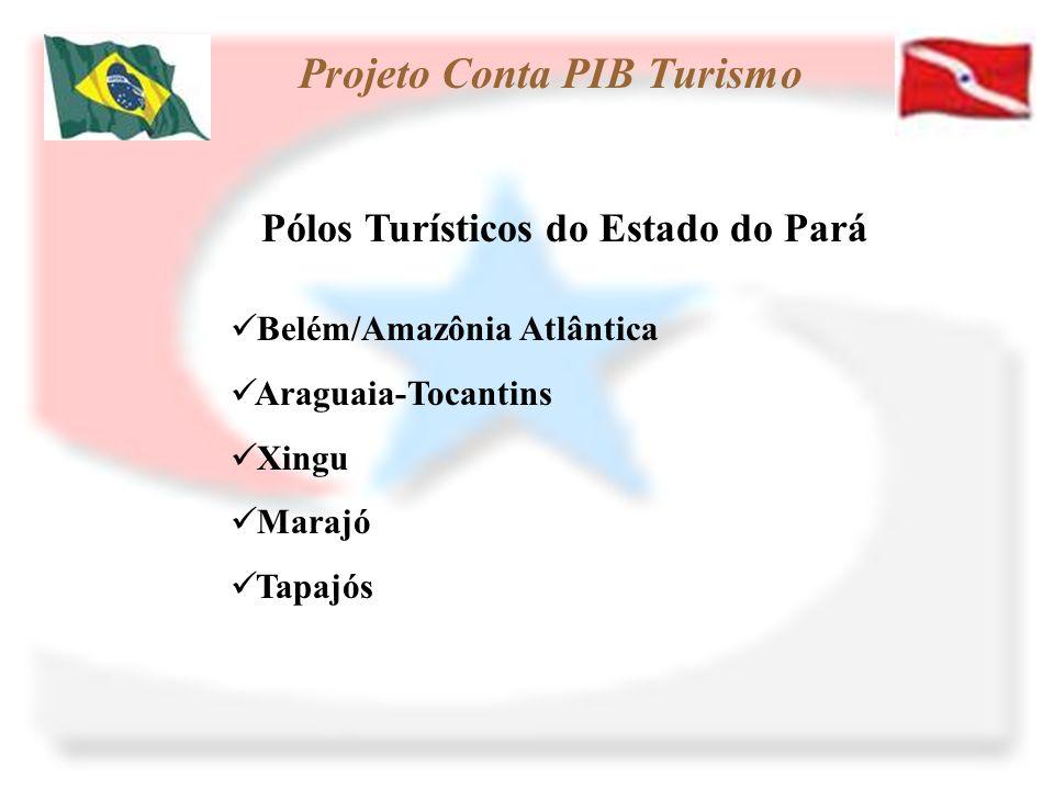 Pólos Turísticos do Estado do Pará Belém/Amazônia Atlântica Araguaia-Tocantins Xingu Marajó Tapajós Projeto Conta PIB Turismo