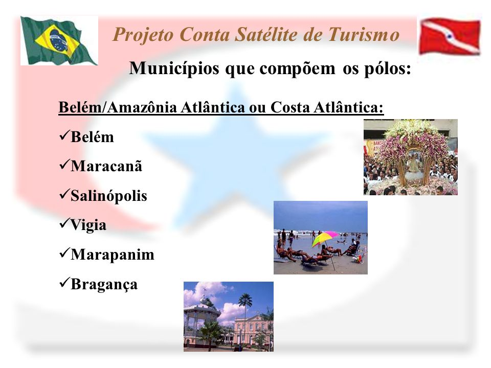 Belém/Amazônia Atlântica ou Costa Atlântica: Belém Maracanã Salinópolis Vigia Marapanim Bragança Municípios que compõem os pólos: Projeto Conta Satéli