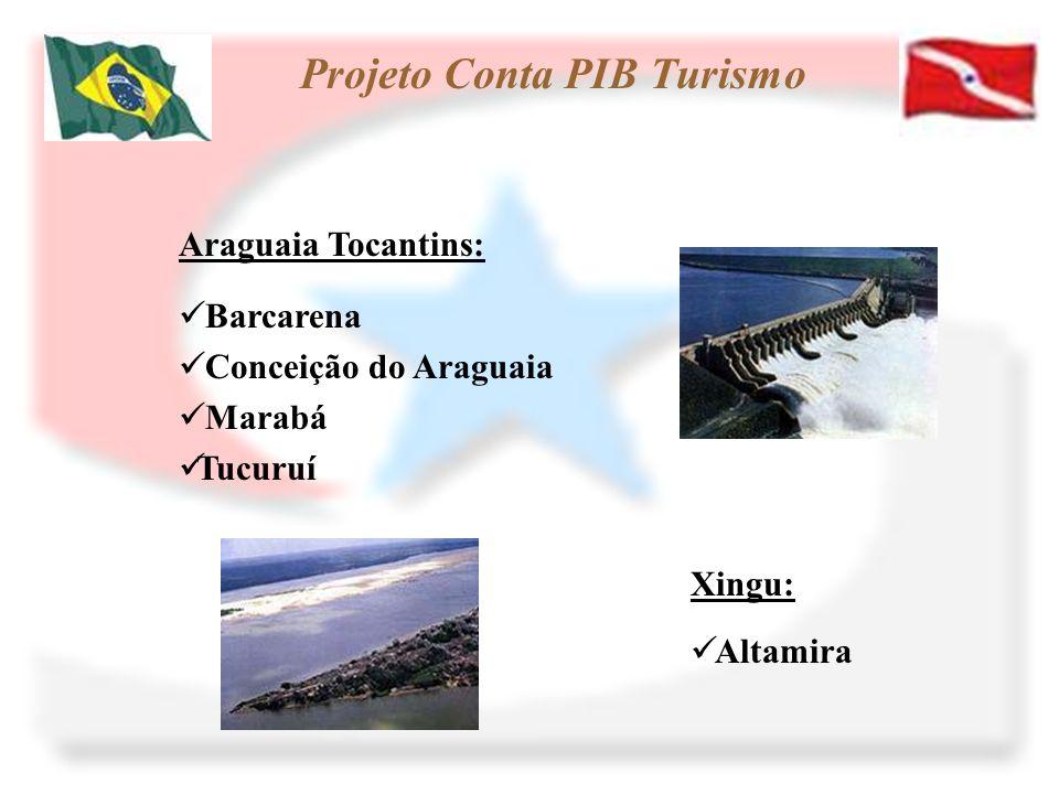 Araguaia Tocantins: Barcarena Conceição do Araguaia Marabá Tucuruí Xingu: Altamira Projeto Conta PIB Turismo