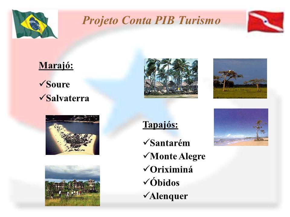Marajó: Soure Salvaterra Tapajós: Santarém Monte Alegre Oriximiná Óbidos Alenquer Projeto Conta PIB Turismo