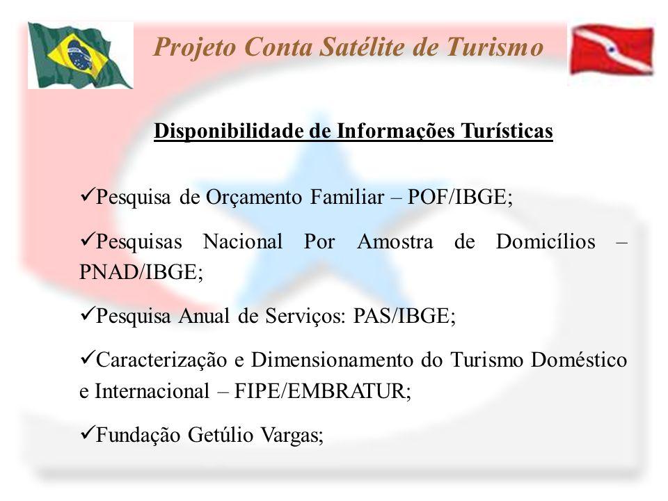 Disponibilidade de Informações Turísticas Pesquisa de Orçamento Familiar – POF/IBGE; Pesquisas Nacional Por Amostra de Domicílios – PNAD/IBGE; Pesquis