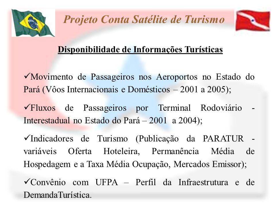 Disponibilidade de Informações Turísticas Movimento de Passageiros nos Aeroportos no Estado do Pará (Vôos Internacionais e Domésticos – 2001 a 2005);