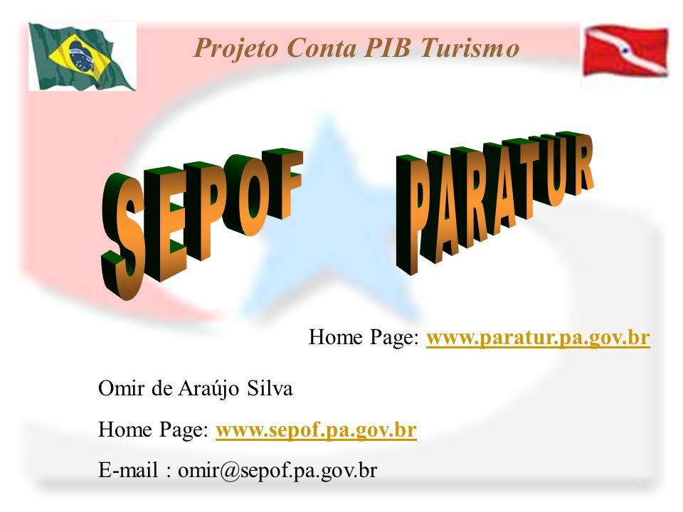 MOVIMENTO DE PASSAGEIROS NO AEROPORTO INTERNACIONAL DE BELÉM - 2001 a 2003- FONTE: INFRAERO. TABULAÇÃO: PARATUR/DEPLAN Omir de Araújo Silva Home Page: