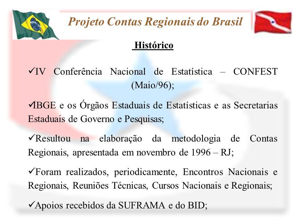 Projeto Contas Regionais do Brasil Histórico IV Conferência Nacional de Estatística – CONFEST (Maio/96); IBGE e os Órgãos Estaduais de Estatísticas e