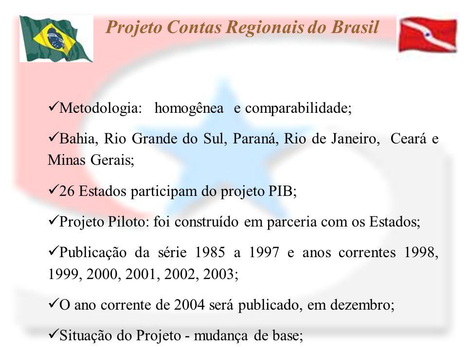 Projeto Contas Regionais do Brasil Metodologia: homogênea e comparabilidade; Bahia, Rio Grande do Sul, Paraná, Rio de Janeiro, Ceará e Minas Gerais; 2
