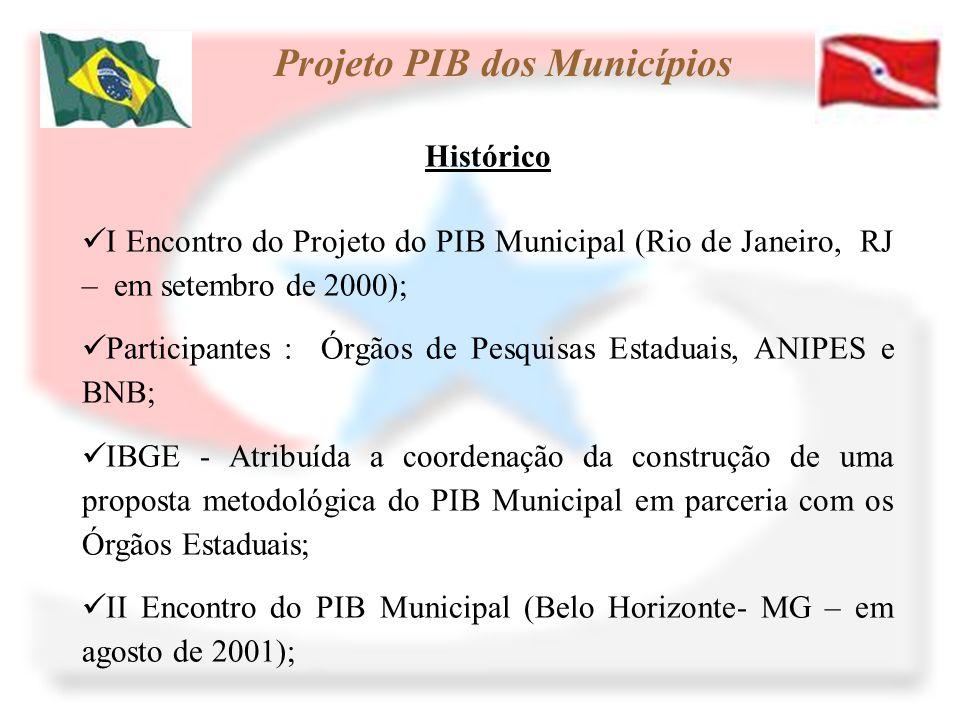 Projeto PIB dos Municípios Histórico I Encontro do Projeto do PIB Municipal (Rio de Janeiro, RJ – em setembro de 2000); Participantes : Órgãos de Pesq