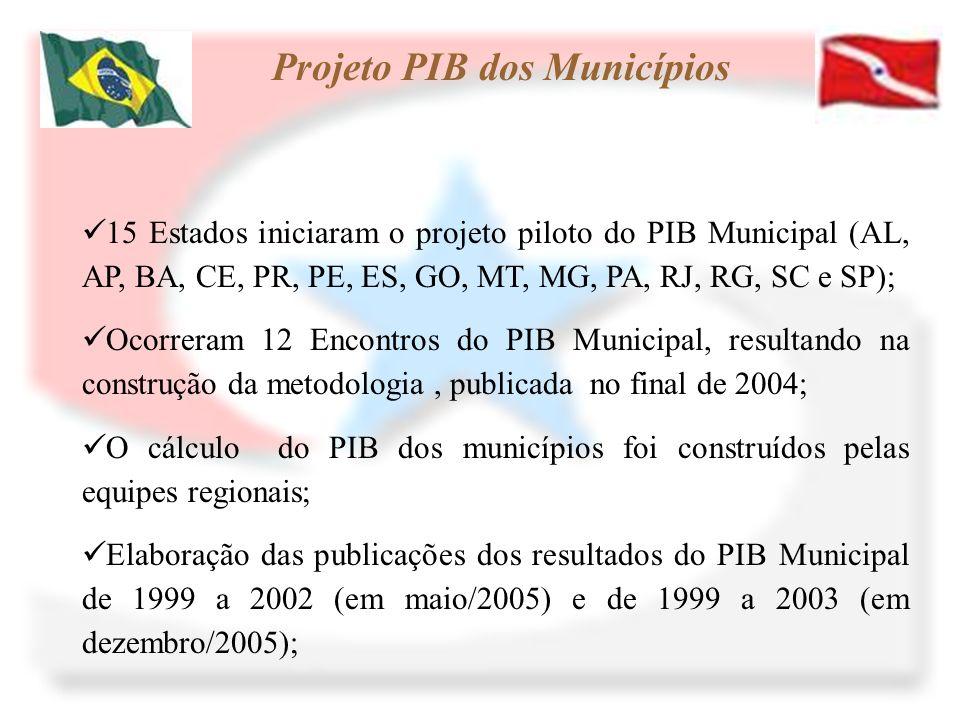 15 Estados iniciaram o projeto piloto do PIB Municipal (AL, AP, BA, CE, PR, PE, ES, GO, MT, MG, PA, RJ, RG, SC e SP); Ocorreram 12 Encontros do PIB Mu