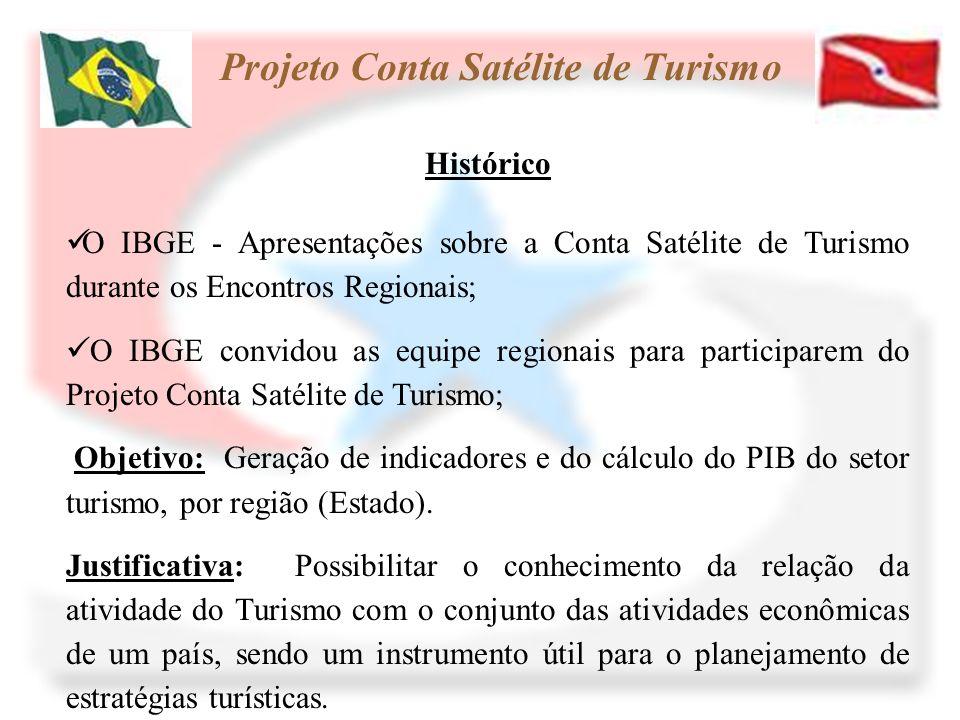 Histórico O IBGE - Apresentações sobre a Conta Satélite de Turismo durante os Encontros Regionais; O IBGE convidou as equipe regionais para participar