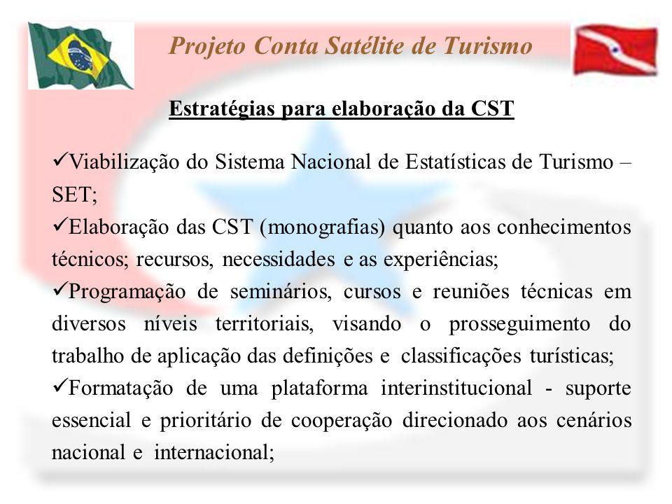 Estratégias para elaboração da CST Viabilização do Sistema Nacional de Estatísticas de Turismo – SET; Elaboração das CST (monografias) quanto aos conh