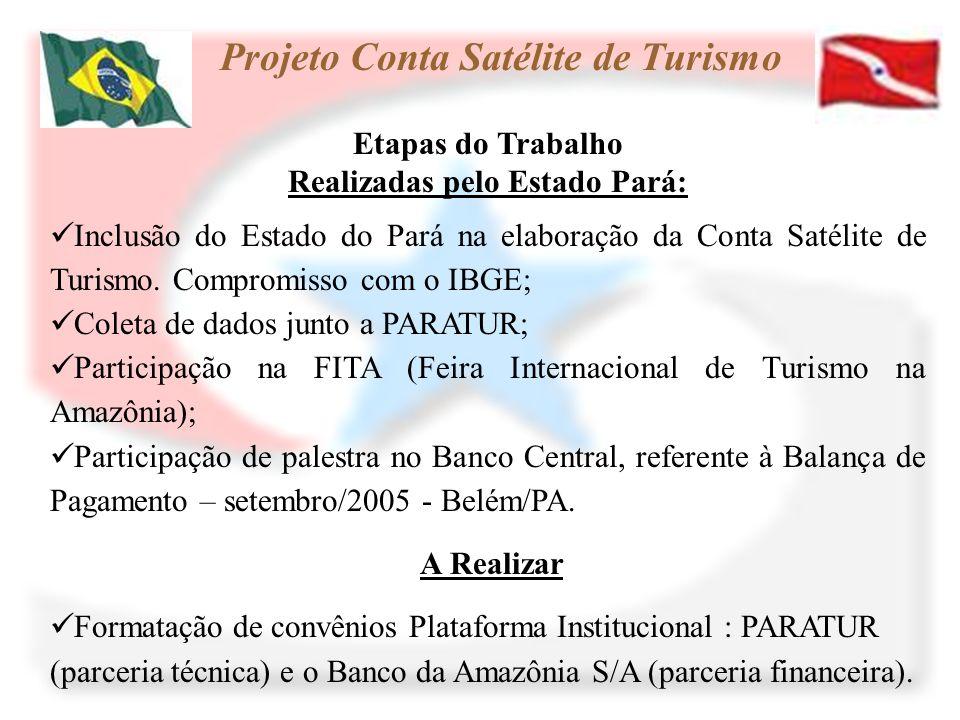 Etapas do Trabalho Realizadas pelo Estado Pará: Inclusão do Estado do Pará na elaboração da Conta Satélite de Turismo. Compromisso com o IBGE; Coleta