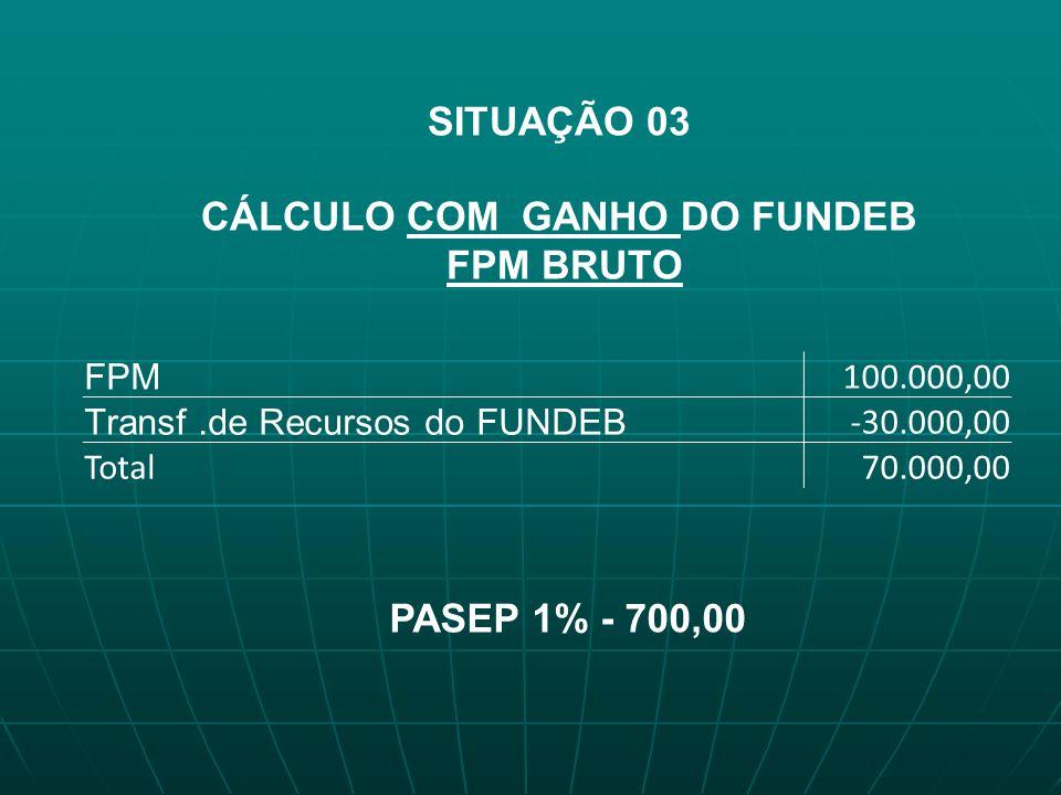 SITUAÇÃO 03 CÁLCULO COM GANHO DO FUNDEB FPM BRUTO FPM 100.000,00 Transf.de Recursos do FUNDEB -30.000,00 Total70.000,00 PASEP 1% - 700,00