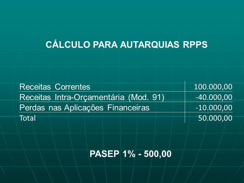 CÁLCULO PARA AUTARQUIAS RPPS Receitas Correntes 100.000,00 Receitas Intra-Orçamentária (Mod. 91) -40.000,00 Perdas nas Aplicações Financeiras -10.000,