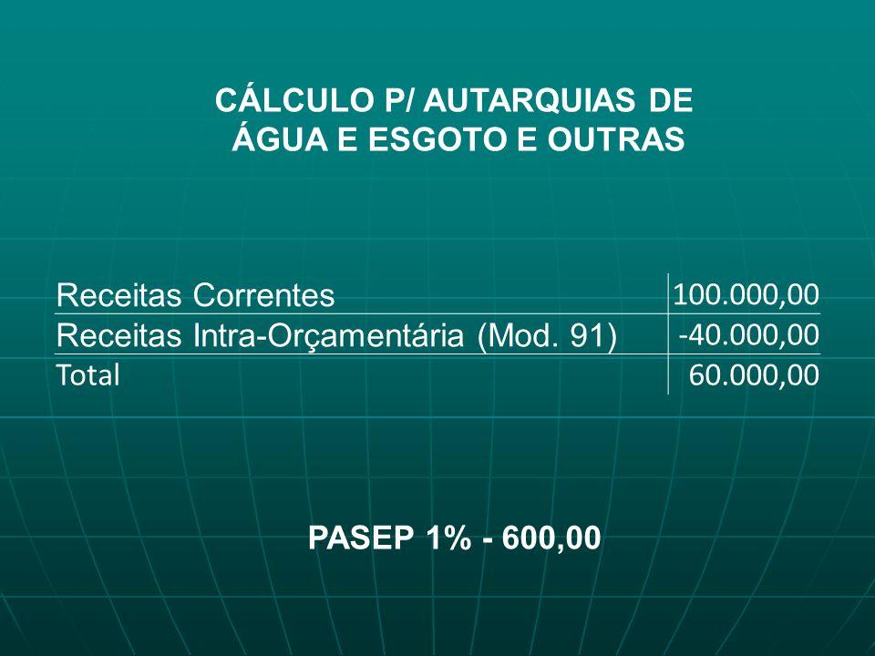 CÁLCULO P/ AUTARQUIAS DE ÁGUA E ESGOTO E OUTRAS PASEP 1% - 600,00 Receitas Correntes 100.000,00 Receitas Intra-Orçamentária (Mod. 91) -40.000,00 Total