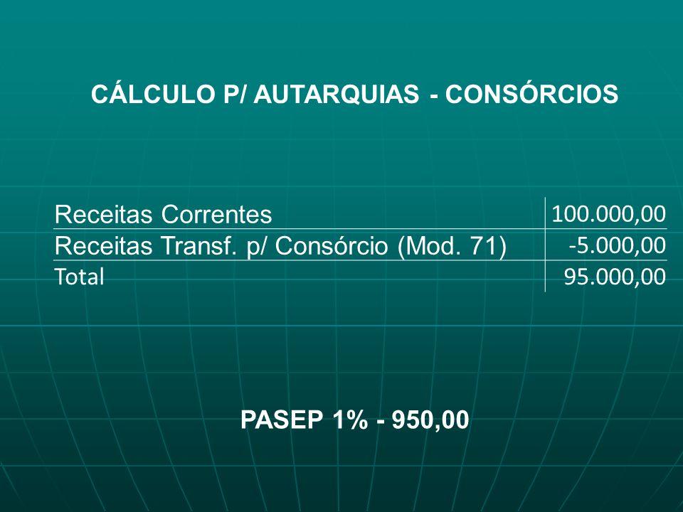 CÁLCULO P/ AUTARQUIAS - CONSÓRCIOS PASEP 1% - 950,00 Receitas Correntes 100.000,00 Receitas Transf. p/ Consórcio (Mod. 71) -5.000,00 Total95.000,00