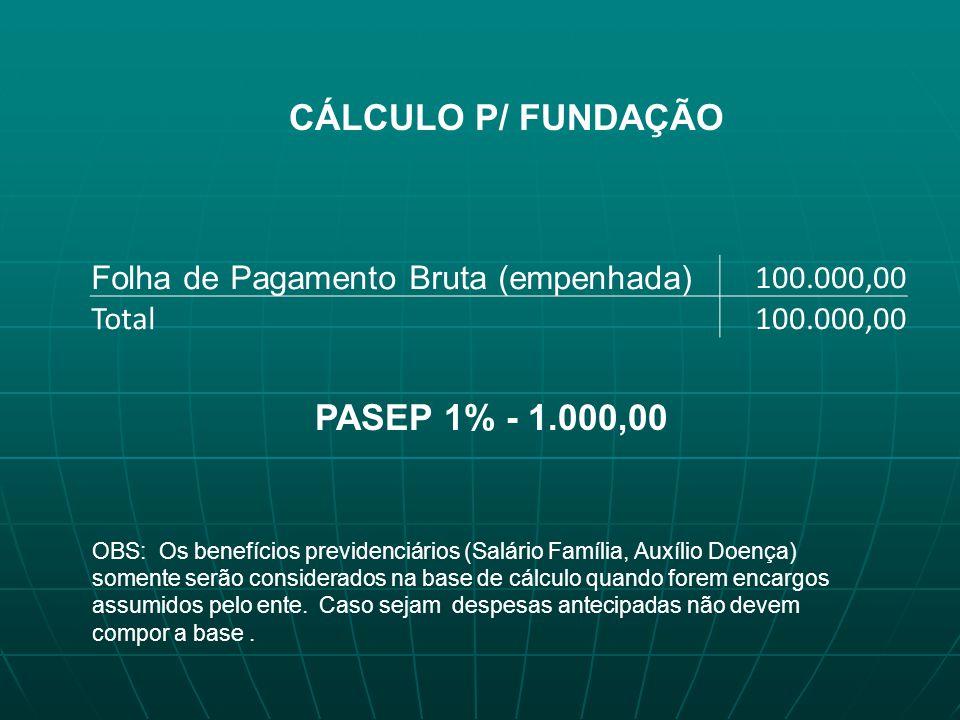 CÁLCULO P/ FUNDAÇÃO Folha de Pagamento Bruta (empenhada) 100.000,00 Total100.000,00 PASEP 1% - 1.000,00 OBS: Os benefícios previdenciários (Salário Fa