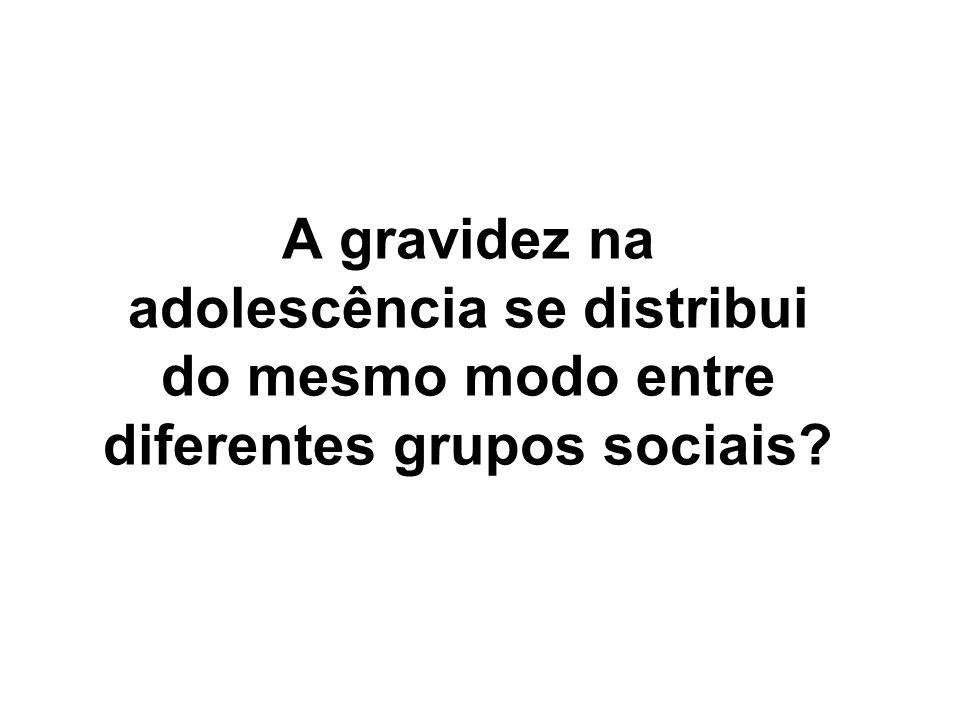 A gravidez na adolescência se distribui do mesmo modo entre diferentes grupos sociais?