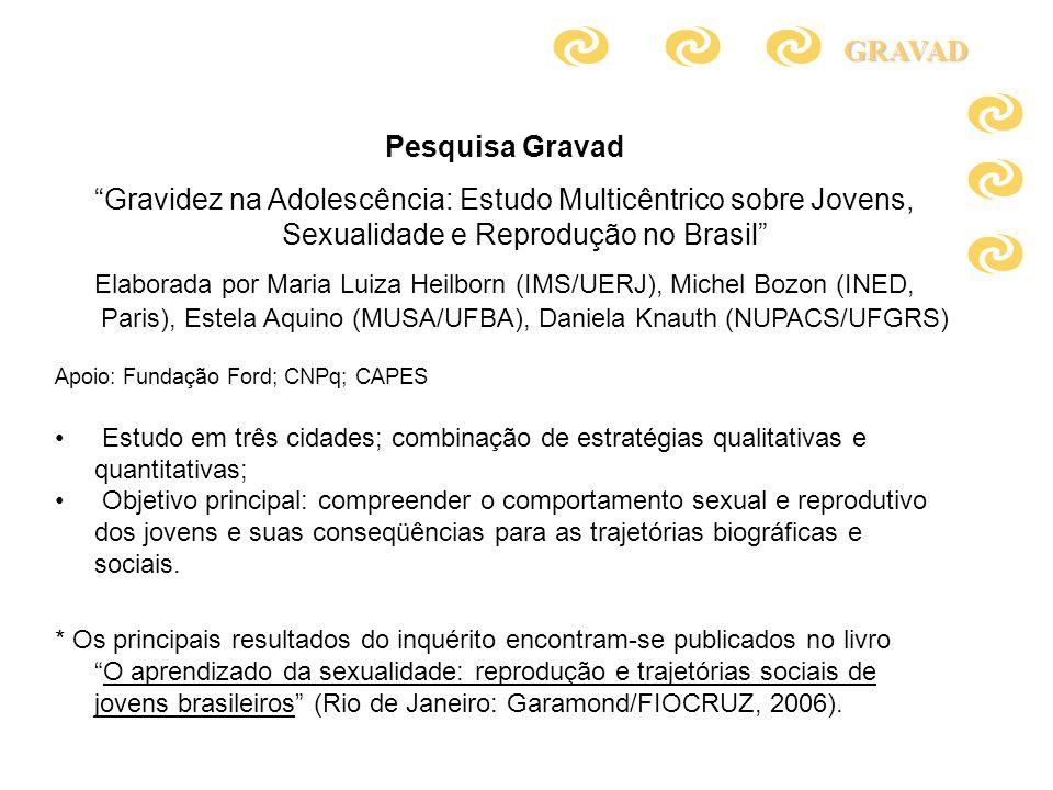 Diferença de idade entre parceiros na 1ª relação sexual segundo sexoGRAVAD Fonte: Pesquisa Gravad, 2002 População: Jovens de 18 a 24 anos, Porto Alegre (RS), Rio de Janeiro (RJ), Salvador (BA), Brasil.