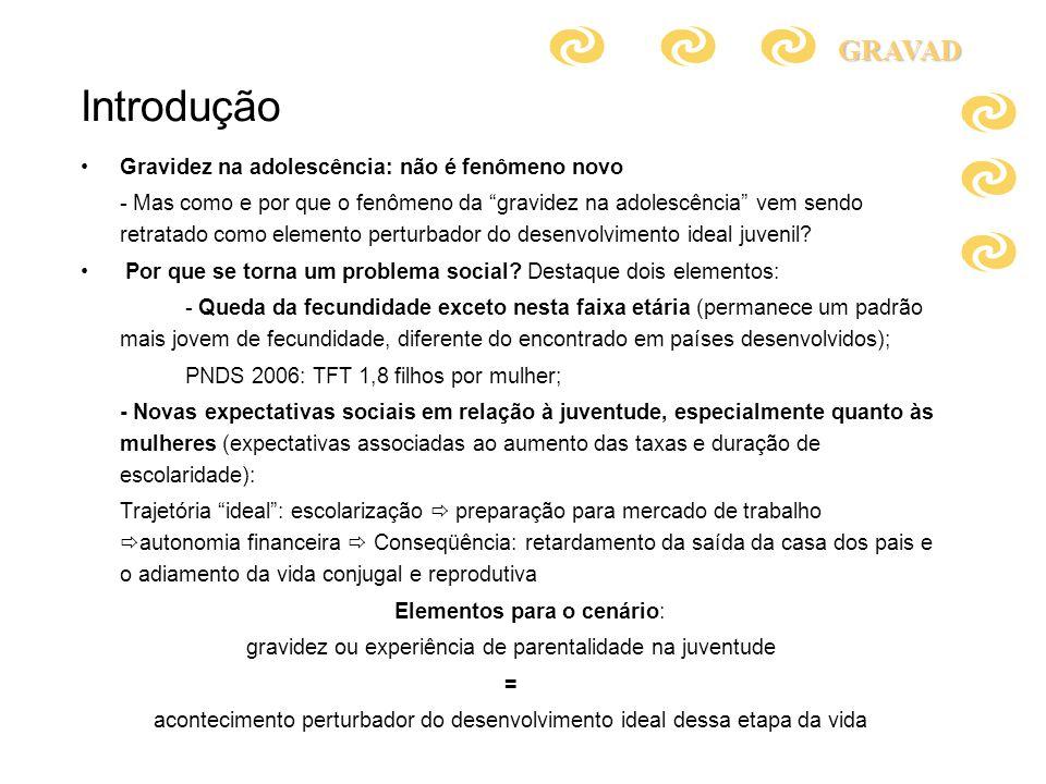 Quando aconteceu a 1ª relação sexual, o entrevistado queria...GRAVAD Fonte: Pesquisa Gravad, 2002 População: Jovens de 18 a 24 anos, Porto Alegre (RS), Rio de Janeiro (RJ), Salvador (BA), Brasil.