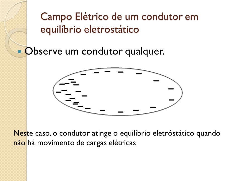 Campo Elétrico de um condutor em equilíbrio eletrostático Observe um condutor qualquer. Neste caso, o condutor atinge o equilíbrio eletróstático quand