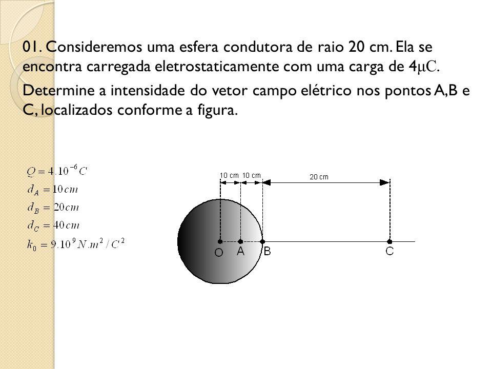 01. Consideremos uma esfera condutora de raio 20 cm. Ela se encontra carregada eletrostaticamente com uma carga de 4 μC. Determine a intensidade do ve