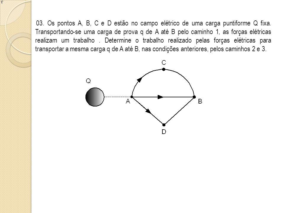 03. Os pontos A, B, C e D estão no campo elétrico de uma carga puntiforme Q fixa. Transportando-se uma carga de prova q de A até B pelo caminho 1, as