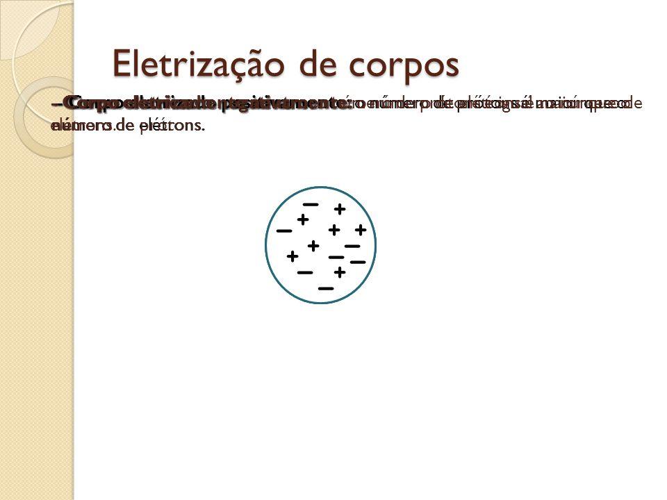 Carga elementar Quantidade de carga de um corpo Q = n.e Q: quantidade de carga, unidade: coulomb [ C ] n: número de elétrons ou prótons e: carga elementar do próton ou elétron Uma das menores cargas encontradas na natureza é a de um elétron.