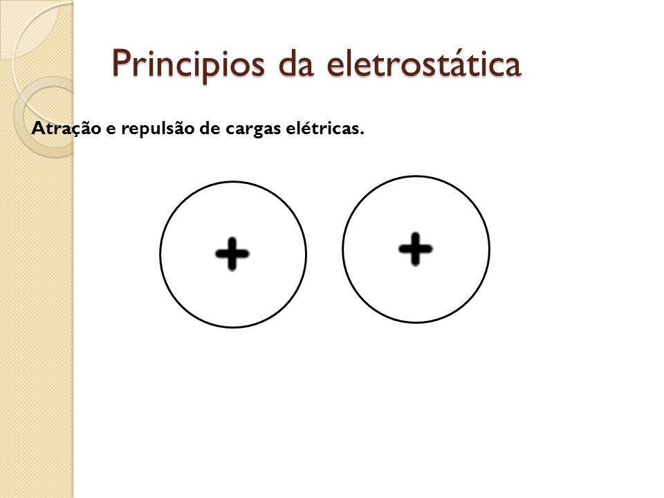 Principios da eletrostática Conservação de cargas elétricas QAQA QBQB Q total = Q A + Q B Q´ A Q´ B Q A + Q B = Q´ A + Q´ B