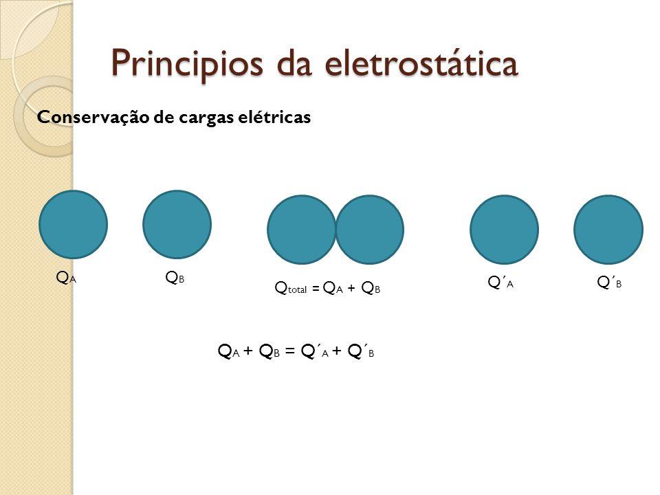 exercícios 01.Duas cargas elétricas Q 1 e Q 2, atraem-se quando colocadas próximas uma da outra.