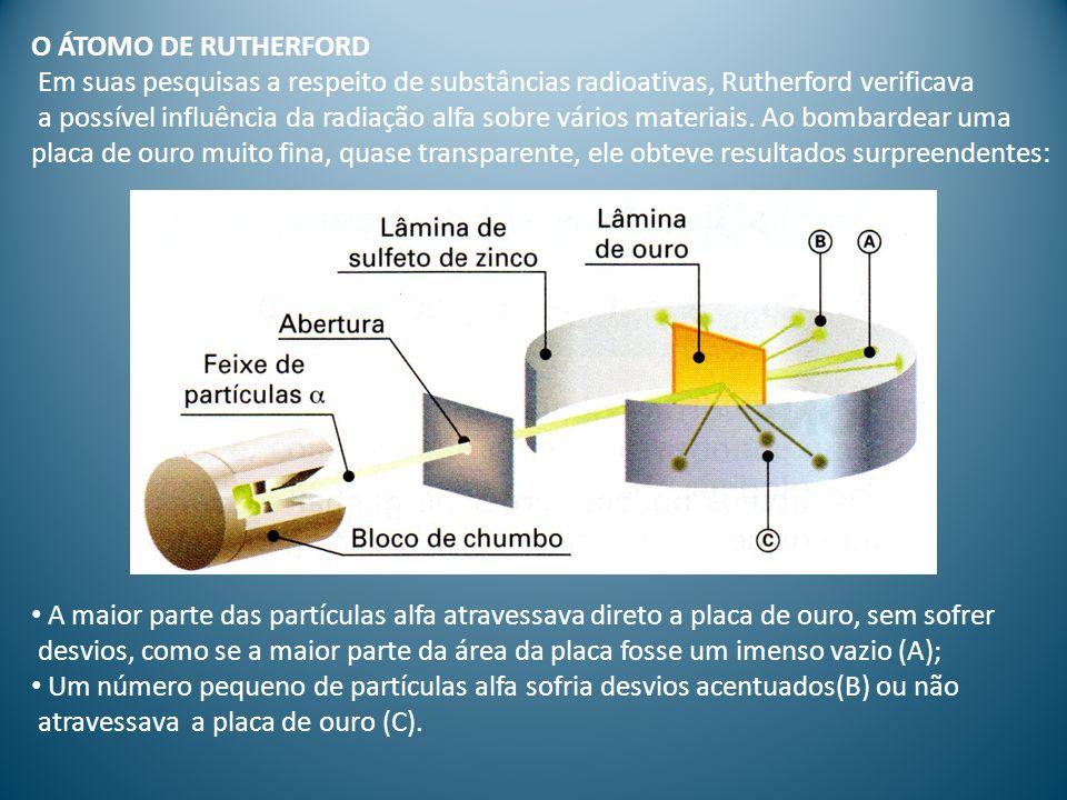 O ÁTOMO DE RUTHERFORD Em suas pesquisas a respeito de substâncias radioativas, Rutherford verificava a possível influência da radiação alfa sobre vári