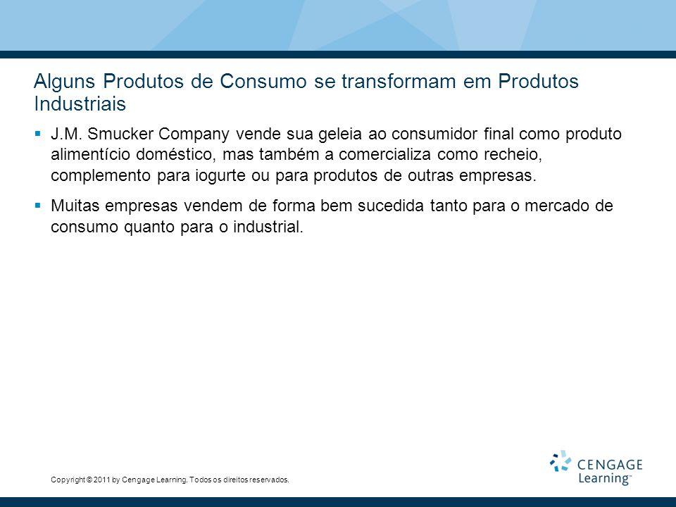 Copyright © 2011 by Cengage Learning. Todos os direitos reservados. Alguns Produtos de Consumo se transformam em Produtos Industriais J.M. Smucker Com