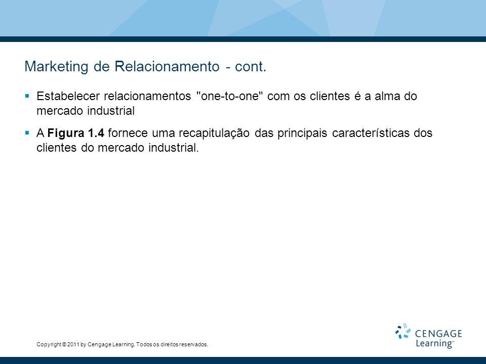 Copyright © 2011 by Cengage Learning. Todos os direitos reservados. Marketing de Relacionamento - cont. Estabelecer relacionamentos