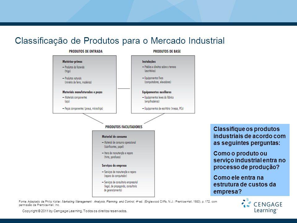 Copyright © 2011 by Cengage Learning. Todos os direitos reservados. Classificação de Produtos para o Mercado Industrial Classifique os produtos indust