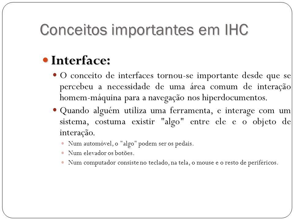 Conceitos importantes em IHC Interface: Interface: O conceito de interfaces tornou-se importante desde que se percebeu a necessidade de uma área comum