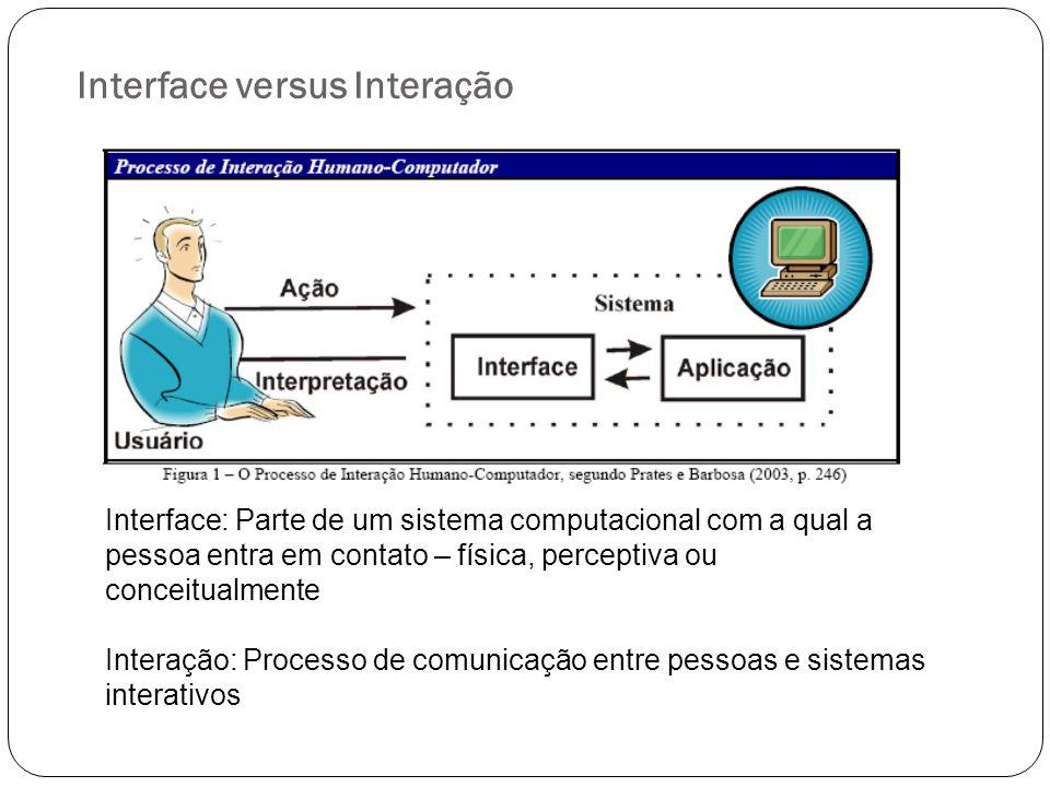 Interface versus Interação Interface: Parte de um sistema computacional com a qual a pessoa entra em contato – física, perceptiva ou conceitualmente I