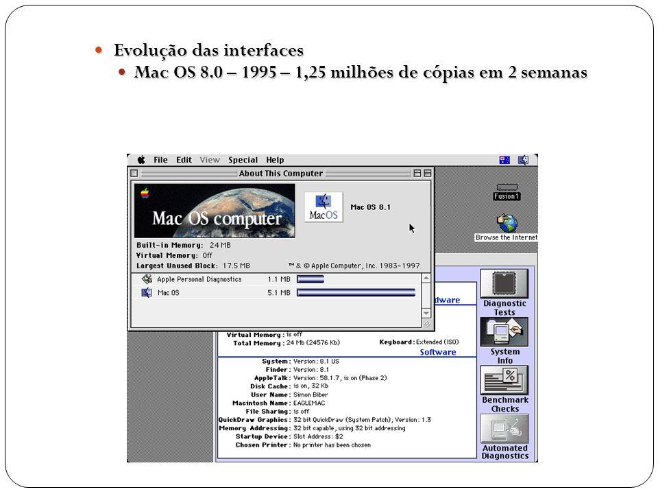 Evolução das interfaces Evolução das interfaces Mac OS 8.0 – 1995 – 1,25 milhões de cópias em 2 semanas Mac OS 8.0 – 1995 – 1,25 milhões de cópias em