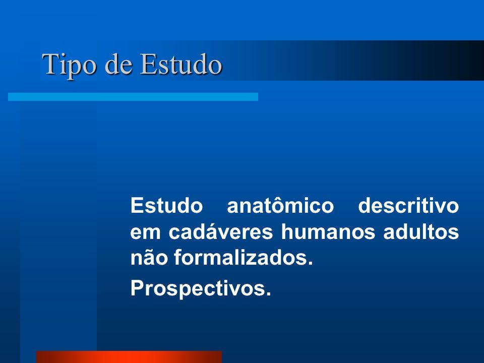 Tipo de Estudo Estudo anatômico descritivo em cadáveres humanos adultos não formalizados. Prospectivos.