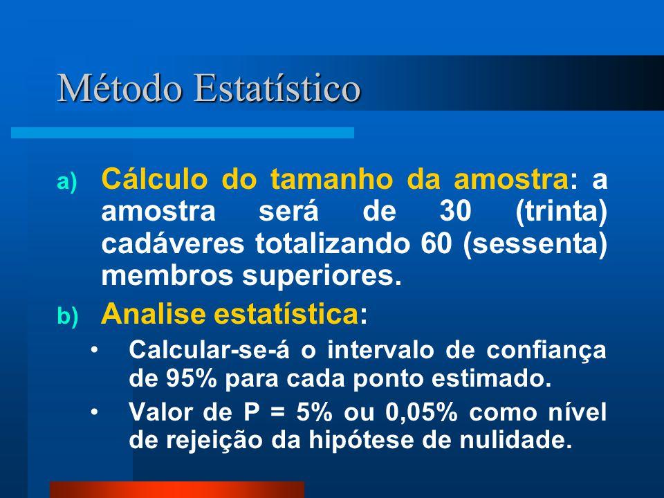 Método Estatístico a) Cálculo do tamanho da amostra: a amostra será de 30 (trinta) cadáveres totalizando 60 (sessenta) membros superiores. b) Analise