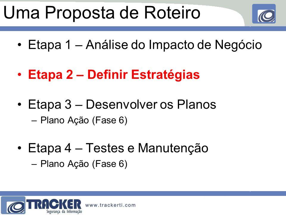Uma Proposta de Roteiro Etapa 1 – Análise do Impacto de Negócio Etapa 2 – Definir Estratégias Etapa 3 – Desenvolver os Planos –Plano Ação (Fase 6) Etapa 4 – Testes e Manutenção –Plano Ação (Fase 6)