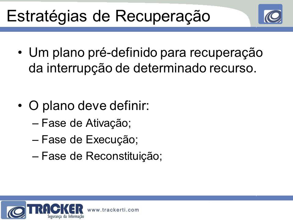 Estratégias de Recuperação Um plano pré-definido para recuperação da interrupção de determinado recurso.