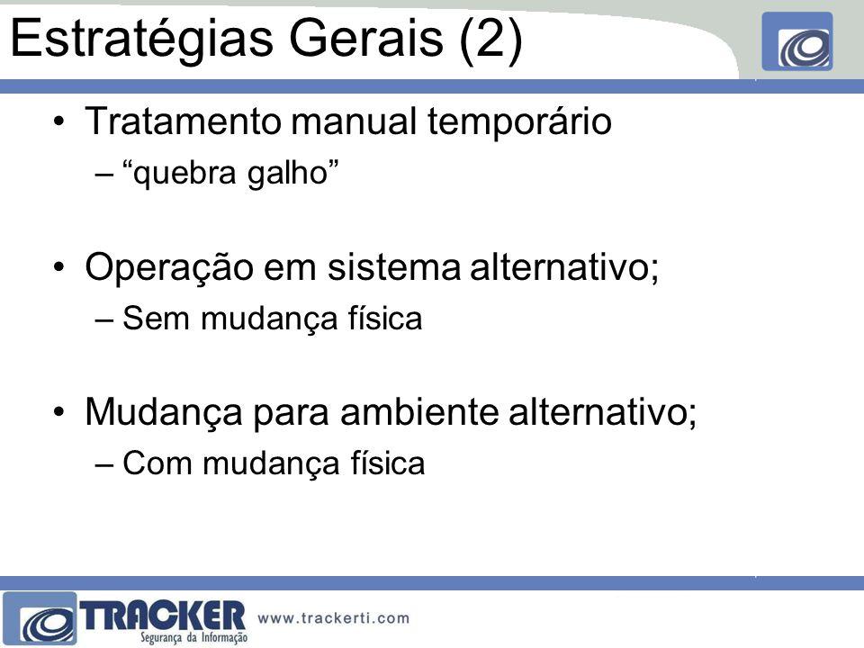Estratégias Gerais (2) Tratamento manual temporário –quebra galho Operação em sistema alternativo; –Sem mudança física Mudança para ambiente alternativo; –Com mudança física