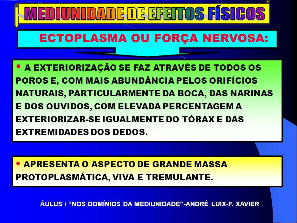 A EXTERIORIZAÇÃO SE FAZ ATRAVÉS DE TODOS OS POROS E, COM MAIS ABUNDÂNCIA PELOS ORIFÍCIOS NATURAIS, PARTICULARMENTE DA BOCA, DAS NARINAS E DOS OUVIDOS, COM ELEVADA PERCENTAGEM A EXTERIORIZAR-SE IGUALMENTE DO TÓRAX E DAS EXTREMIDADES DOS DEDOS.