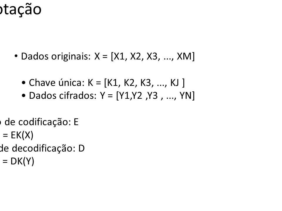 Notação Dados originais: X = [X1, X2, X3,..., XM] Chave única: K = [K1, K2, K3,..., KJ ] Dados cifrados: Y = [Y1,Y2,Y3,..., YN] Algoritmo de codificaç