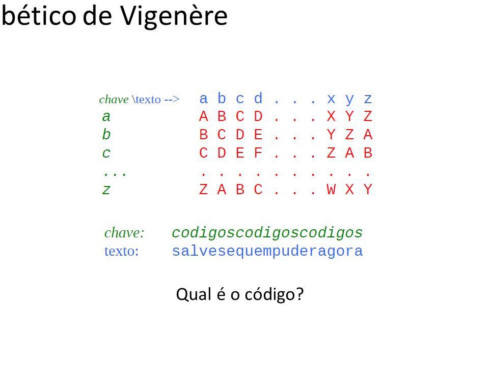 Código Polialfabético de Vigenère Qual é o código?