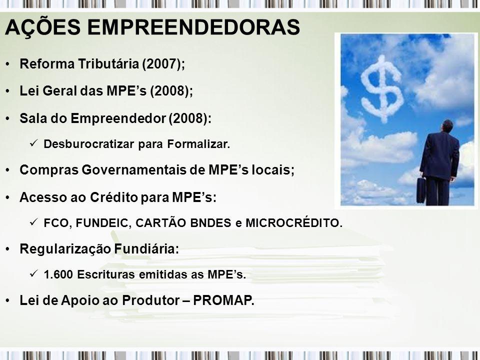 AÇÕES EMPREENDEDORAS Reforma Tributária (2007); Lei Geral das MPEs (2008); Sala do Empreendedor (2008): Desburocratizar para Formalizar.