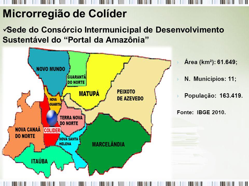 Município: COLÍDER Área (km²): 3.093,643; População: 30.974.