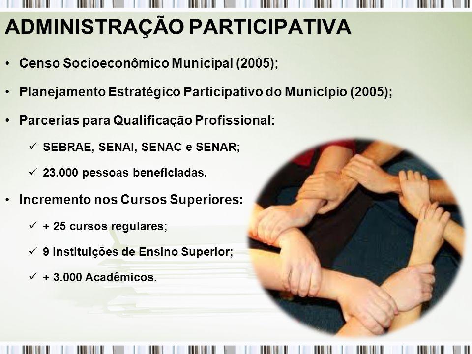 ADMINISTRAÇÃO PARTICIPATIVA Censo Socioeconômico Municipal (2005); Planejamento Estratégico Participativo do Município (2005); Parcerias para Qualificação Profissional: SEBRAE, SENAI, SENAC e SENAR; 23.000 pessoas beneficiadas.